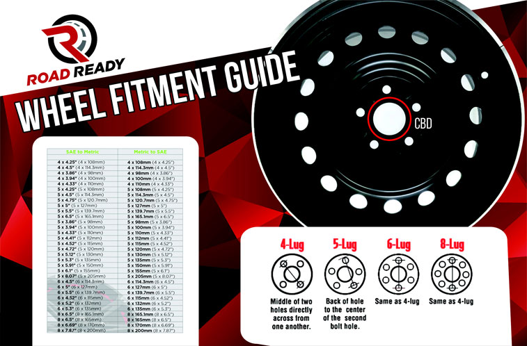 Wheel Fitment Guide